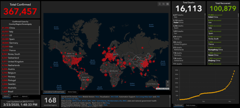 The Johns Hopkins map displayed by the malware